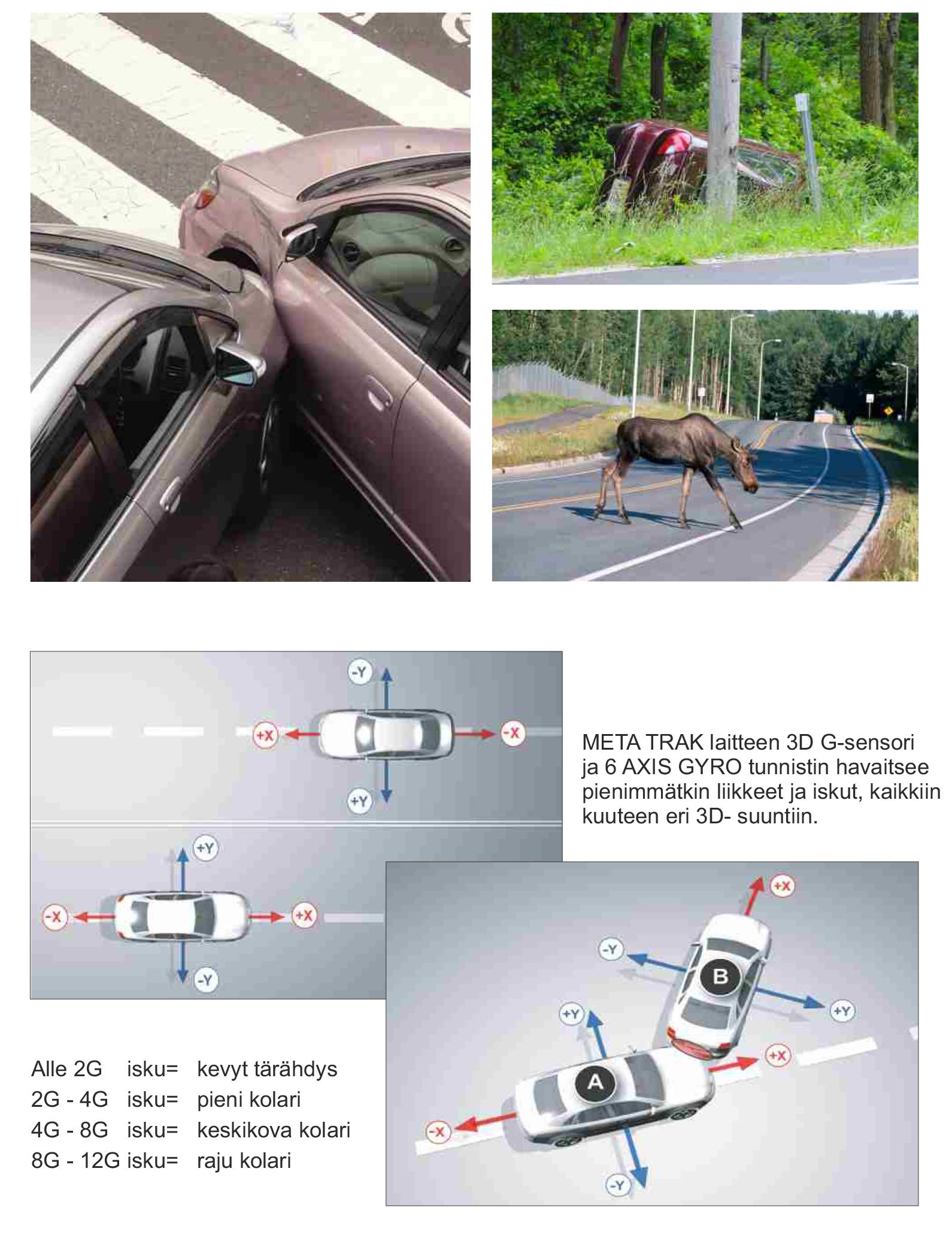 Meta-Trak-Gyro-liiketunnistin-2